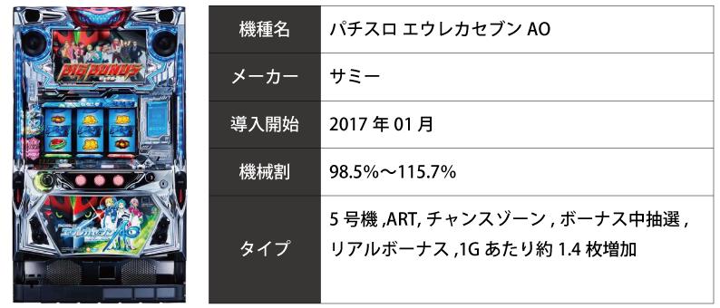 パワーズ 本店 データ 大阪 ケー