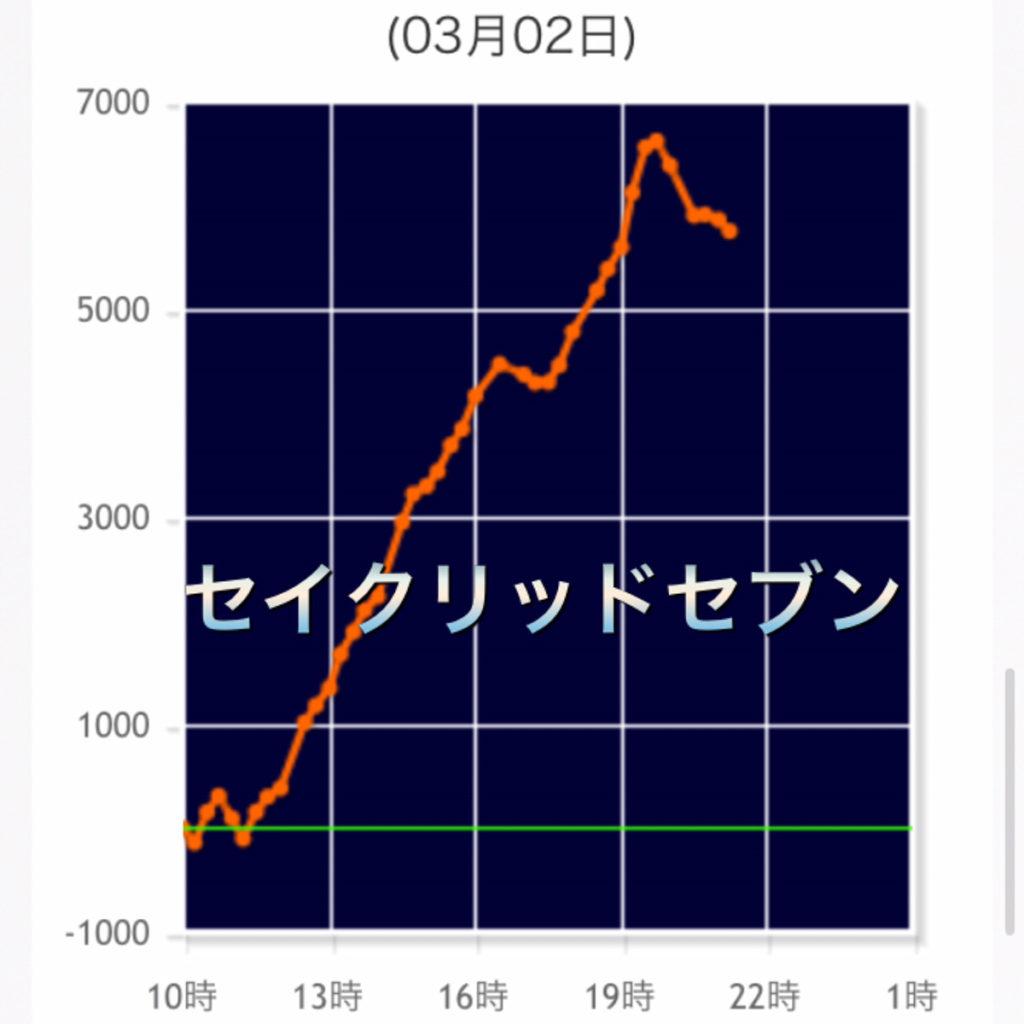 データ メッセ 武蔵境 メッセ武蔵境店(東京都)の来店レポート(2019月12月03日)|DMMぱちタウン