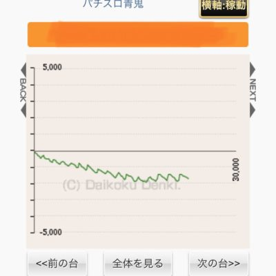 【ドラマチック】9回裏の逆転サヨナラ観た気分なグラフ