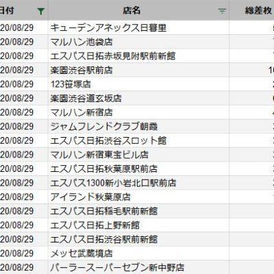 【関東】2020/8/29(土)出したお店まとめ