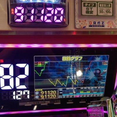 【カンスト】仮面ライダー轟音、暫定日本記録樹立🎉