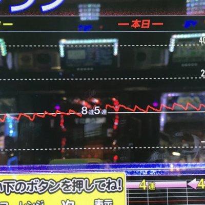 【ブラックラグーン4】何しに来たんだっけという気分になってくるグラフ