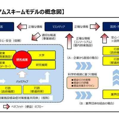 日遊協 新プロジェクトチーム「コロナ対策コンソーシアムPT」始動!コロナに対して最前で最適な取組を発信