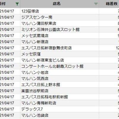 【関東】2021/4/17(土)出したお店まとめ