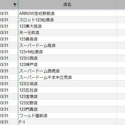 【関西】前日差枚ランキング 2021/3/31