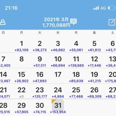 【3月の収支】収支発表会、みんな先月はどうだった?まとめ