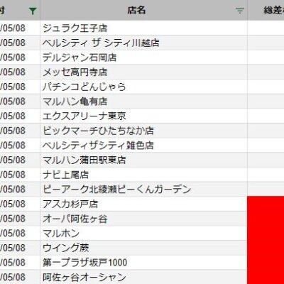 【関東】2021/5/8(土)出したお店まとめ