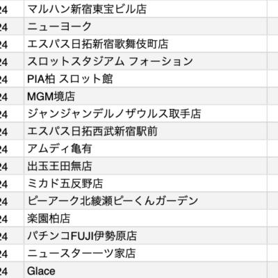 【関東】2021/5/24(月)出したお店まとめ