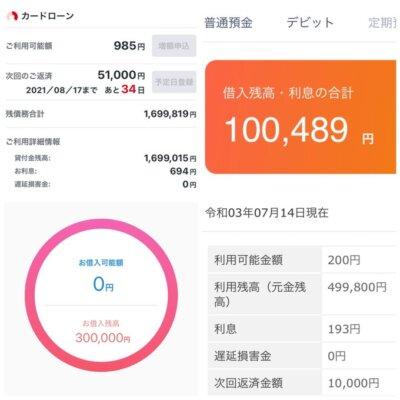 【悲報】スロ垢女子さん、詐欺に遭い借金総額260万円になって帰って来る。