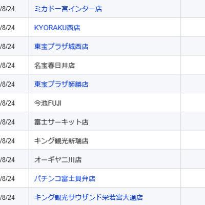 【中部】前日ランキング 2021/8/24(火)