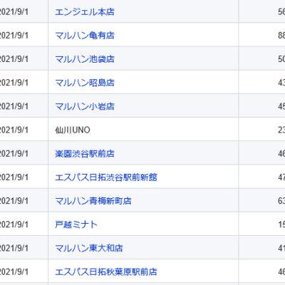 【関東】2021/9/1(水)出したお店まとめ