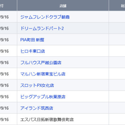【関東】2021/9/16(木)出したお店まとめ